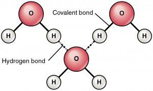 basic-chemistry